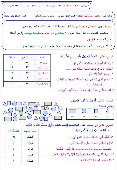 تمارين لدرس استعمال جدول لحل مشكلة سنة اولى ابتدائي